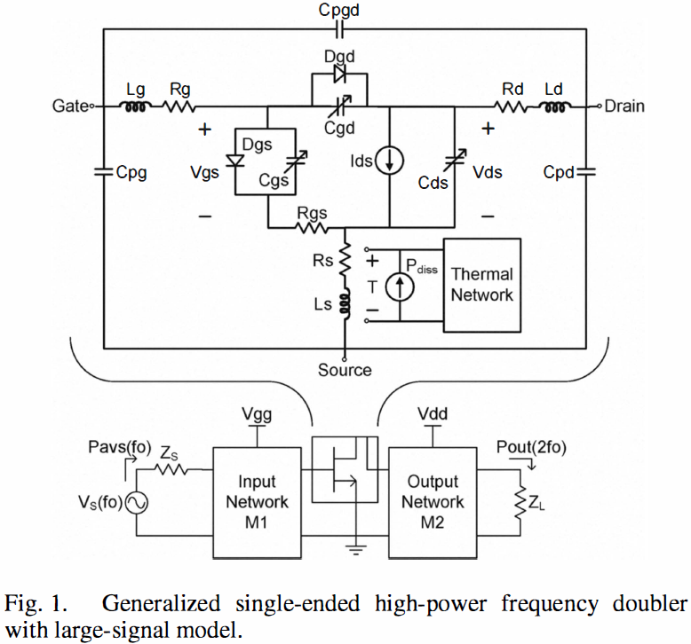 High Power, High Conversion Gain Frequency Doublers Using ... on