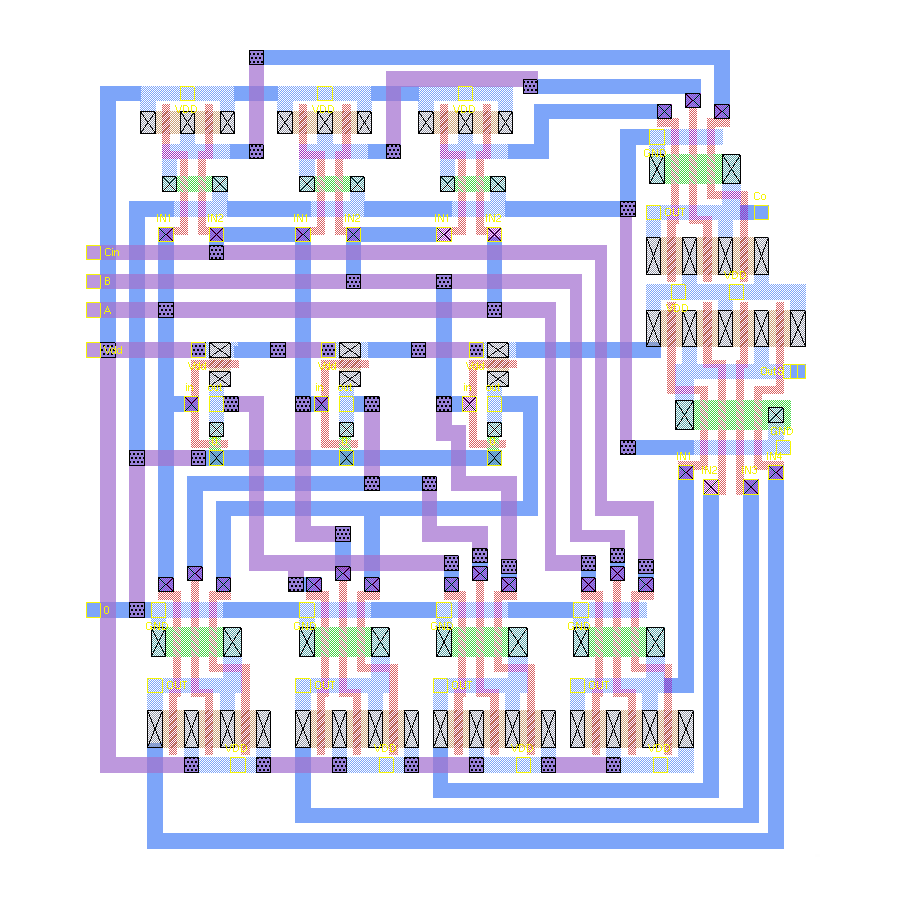 IC Design of a 4-bit Multiplier
