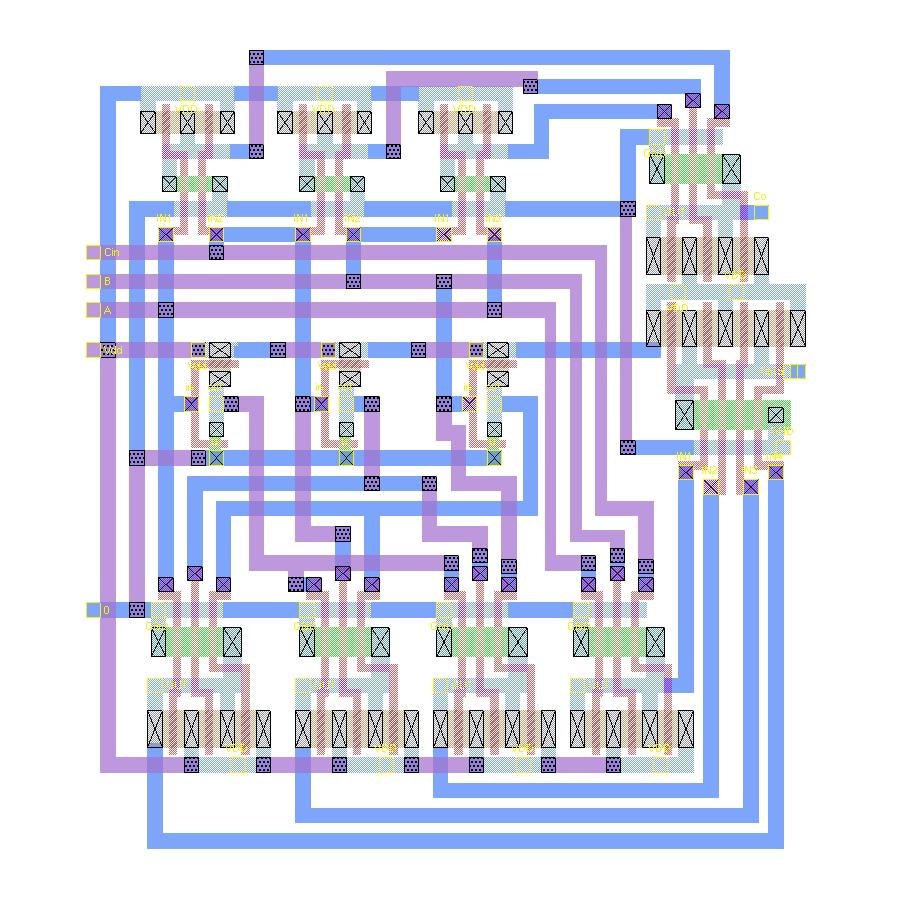 IC Design of a 4-bit Multiplier   EchopapersEchopapers